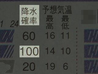 2007年5月25日天気予報