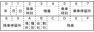 2012年11月3日 KURURU 履歴フォーマット
